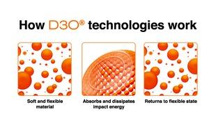 D3O_Technology_Image_ID_1462507_original_teaser_1