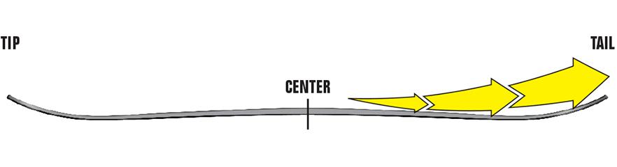 directional-flex